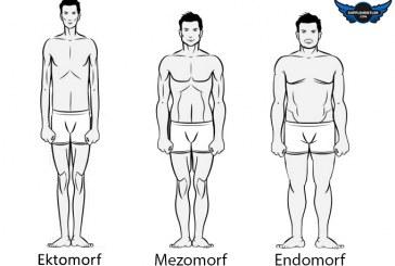Vücut Tipinizi Tanıyın