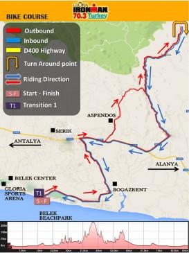 Ironman 70.3 Turkey bisiklet parkur